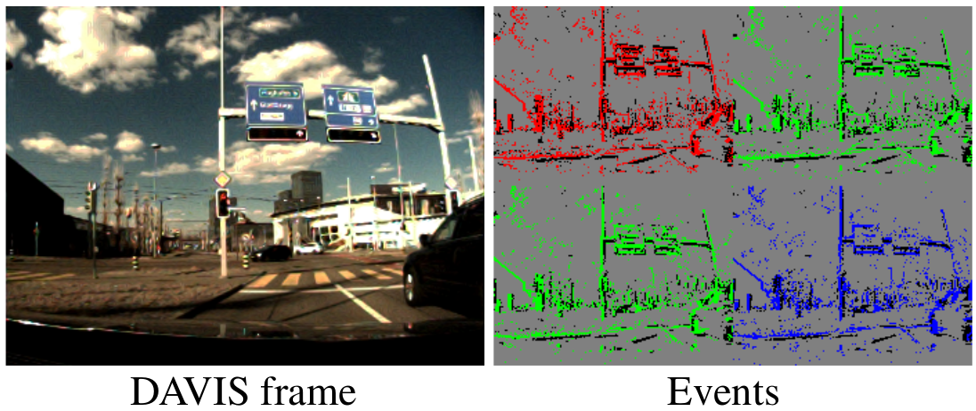 CED: Color Event Camera Dataset